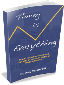 ecover-timing-is-everything