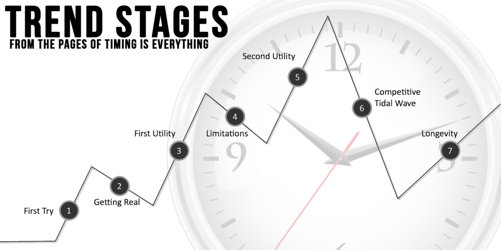 trend-stages